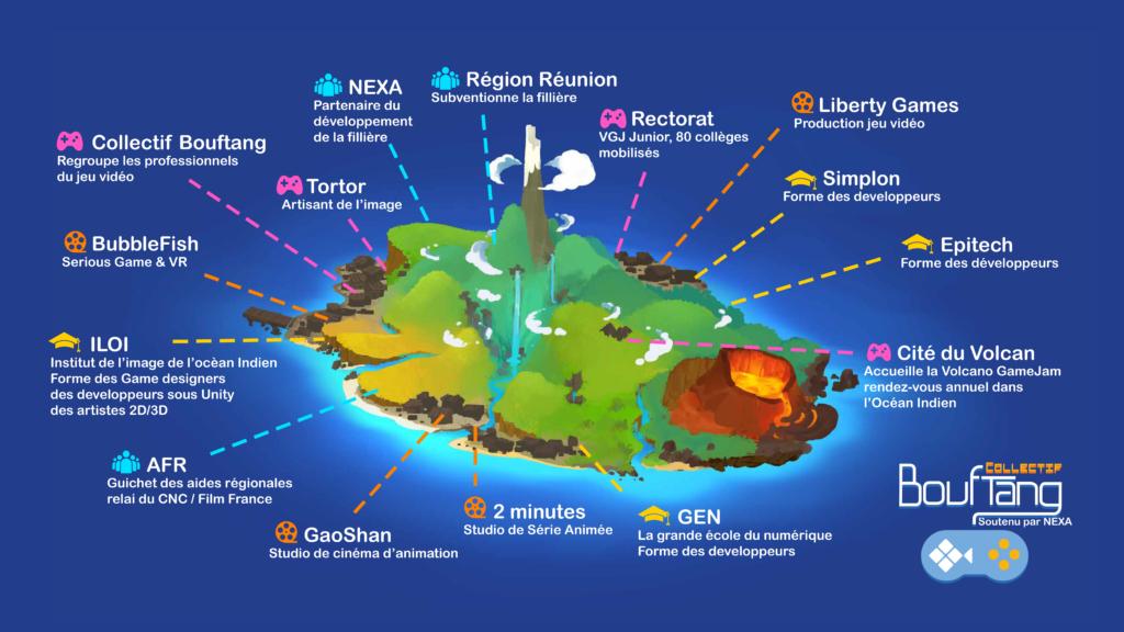 L'Eco-système du Jeu Vidéo à La Réunion